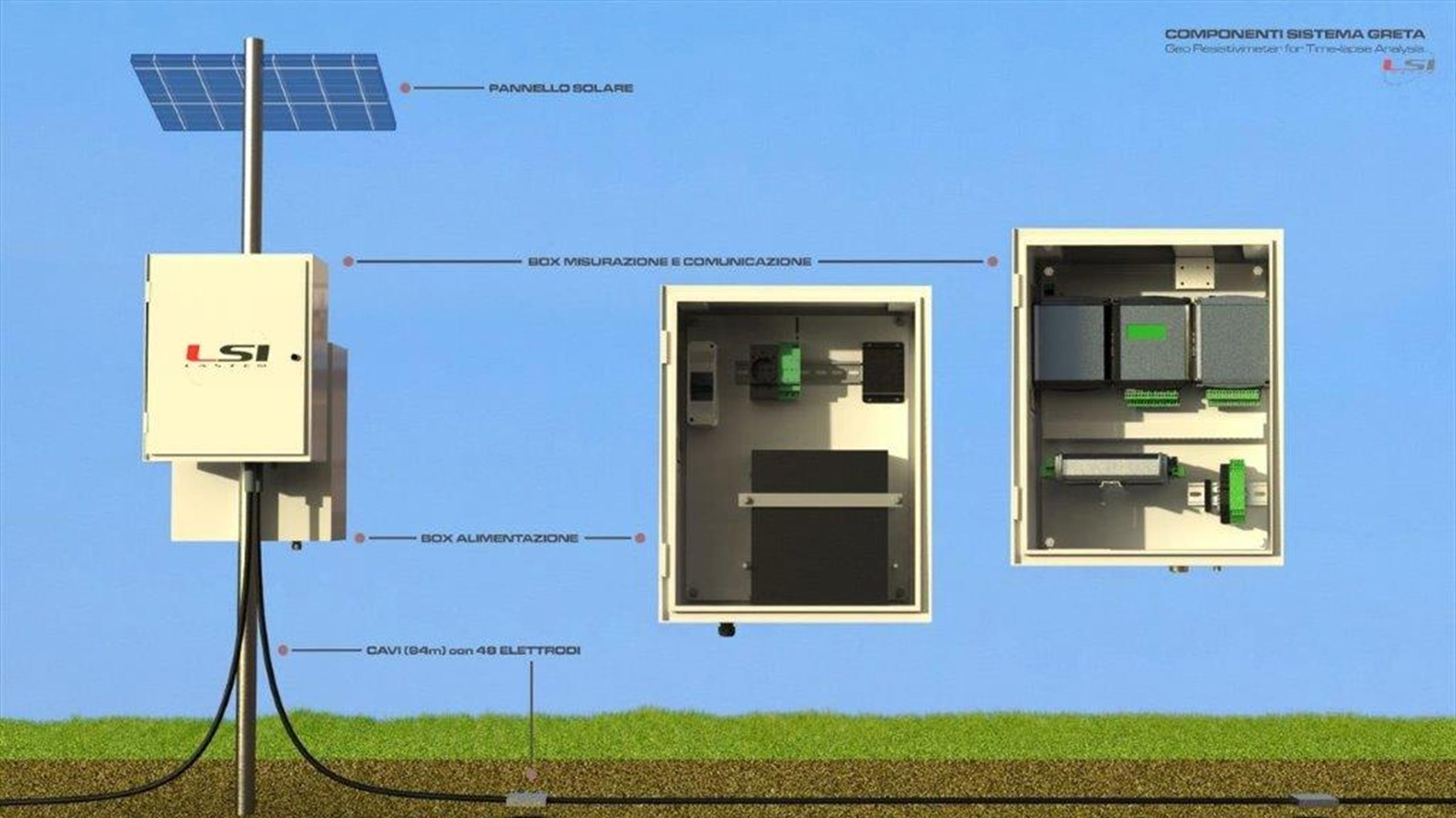 Permanent Geoelectric Monitoring Systems